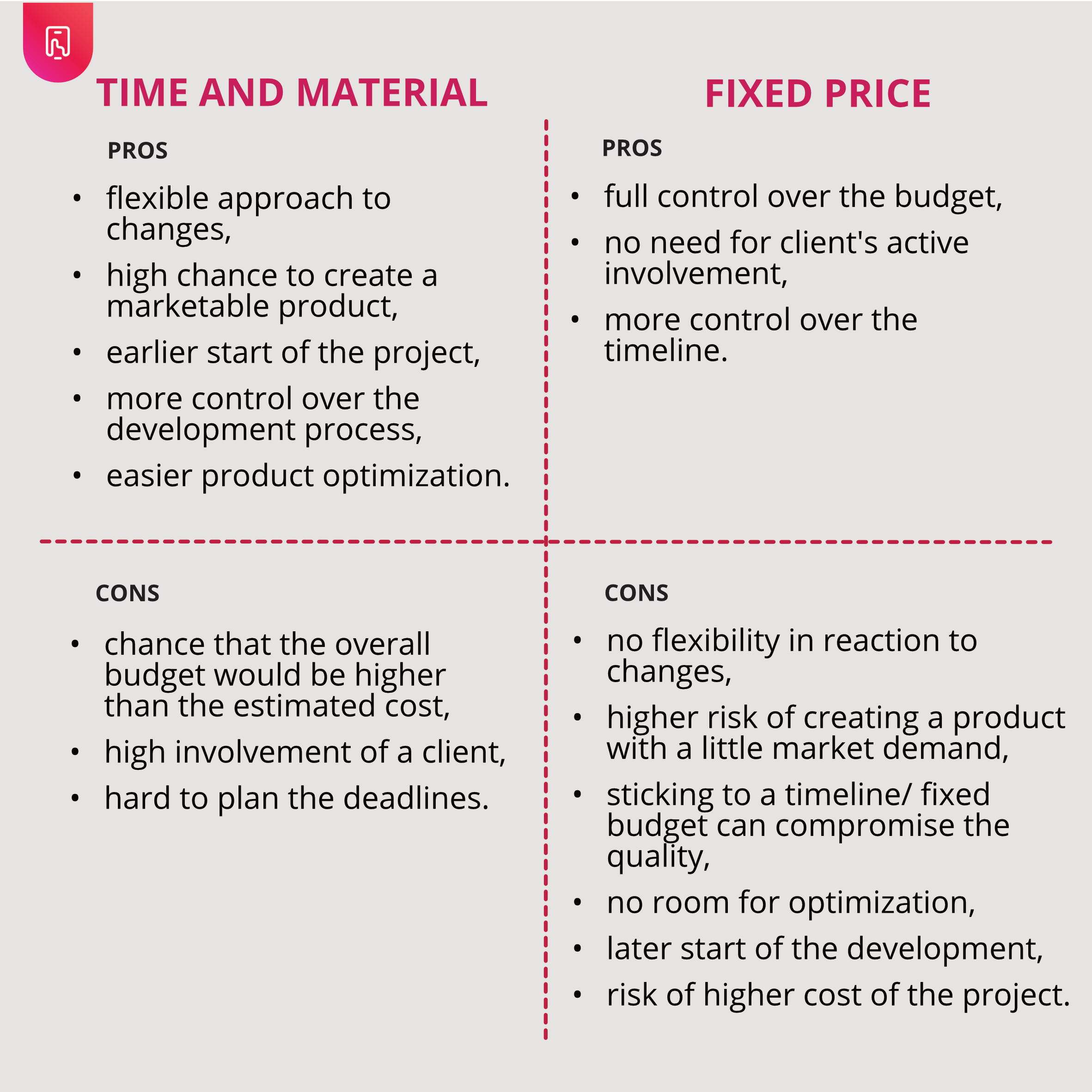 Pros and cons - time and materials vs fixed price model